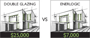 Enerlogic Film Glazing